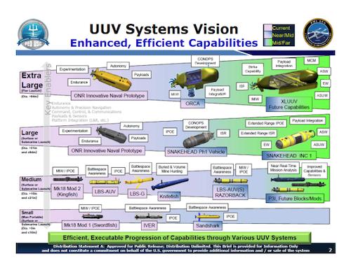 uuv_systems