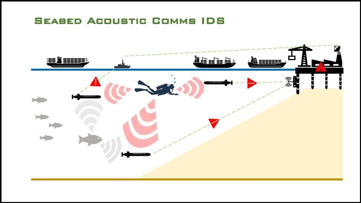 ids_acoustic