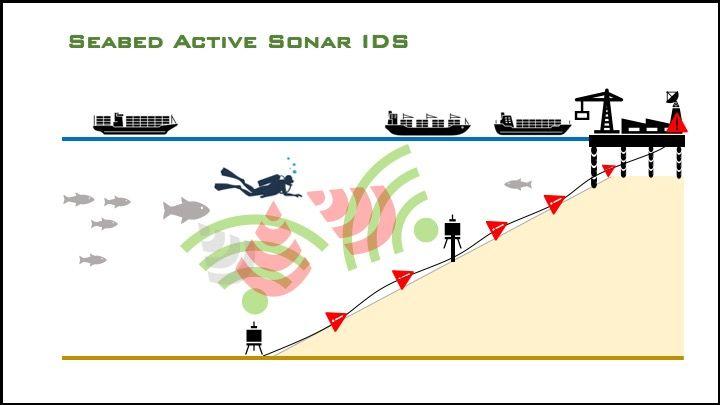 ids_active-2
