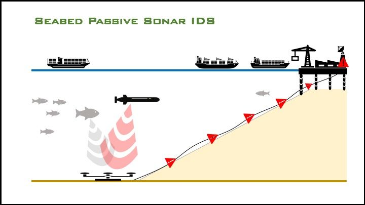 ids_passive