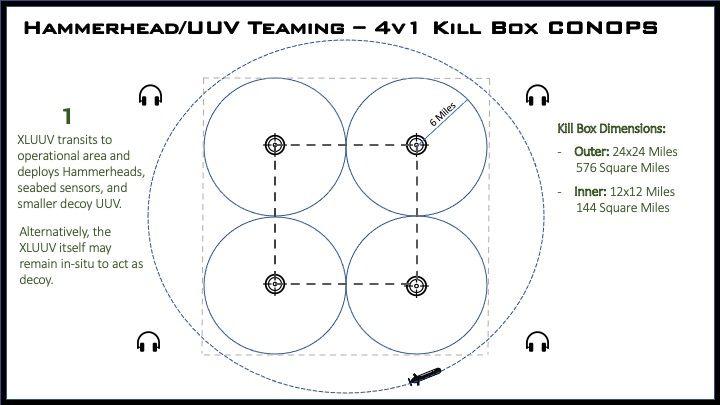 killbox_1