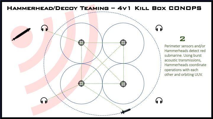 killbox_2