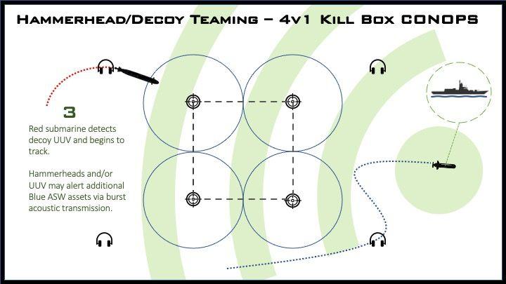killbox_3