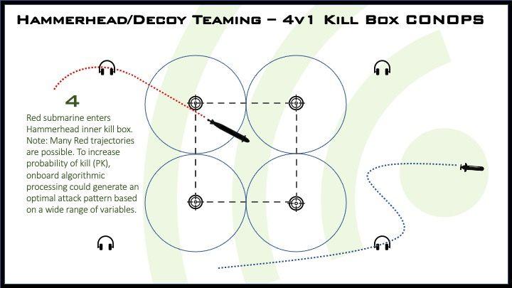 killbox_4