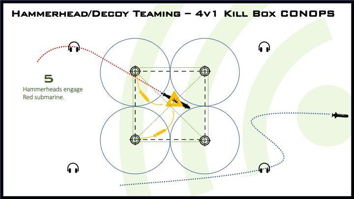 killbox_5