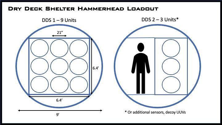 ssgn_9x3_hammerhead